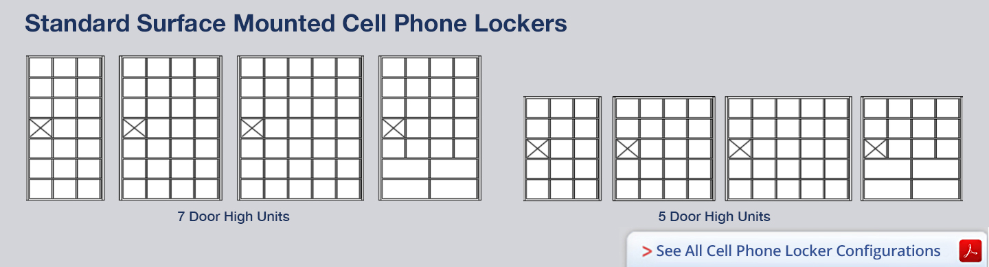 Cellphone_Surface_Configurations_Banner
